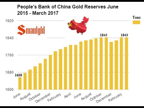 PEOPLE'S BANK OF CHINA ADDS NO GOLD TO RESERVES IN MARCH