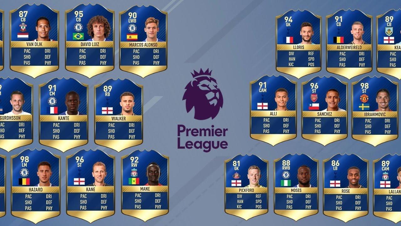Fifa 17 Teams