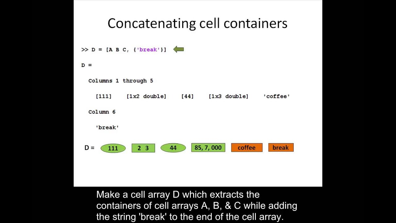 Creating cell arrays in MATLAB.