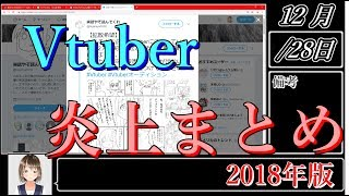 【2018年】Vtuber炎上、事件まとめてみた!!