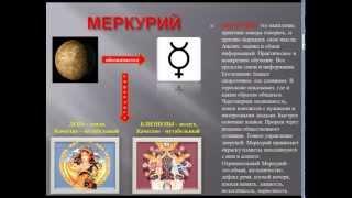 Планеты в гороскопе и космограмме