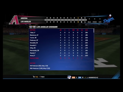 3rd annual Dodgers franchise one game a day Record (76-11) AS diff