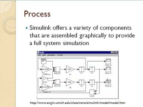Using Simulink to Solve Ordinary Differential Equations - Part 1