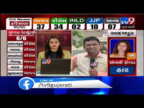 Gujarat assembly by-polls 2019 : Congress' Gulabsinh Rajput wins Tharad assembly seat | Tv9