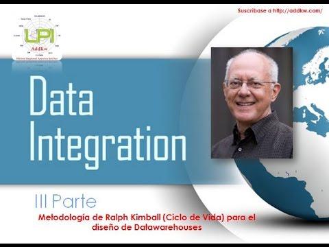 Metodología de Ralph Kimball para la Implementación de DW/BI