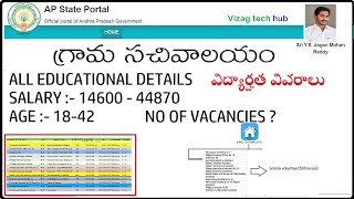 AP Grama sachivalayam || Qualification details & Age & pay & No of posts ||