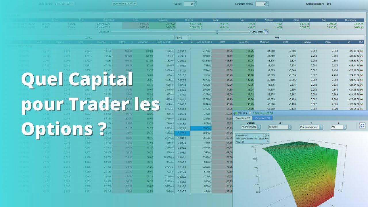 Quel est le Capital nécessaire pour Trader les Options ?