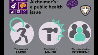 Historically, alzheimer's disease has been seen as an aging issue, but more and people are viewing a public health issue because the burd...
