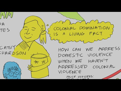 Video 04 Colonial Domination Is A Living Fact - Aug 2018 | Creating Conversations event  |  Dr Wade