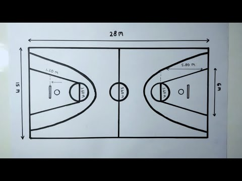 Menggambar lapangan bola basket beserta ukurannya