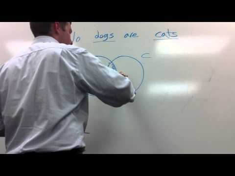 Venn Diagrams (Part 1) - Power of Logic