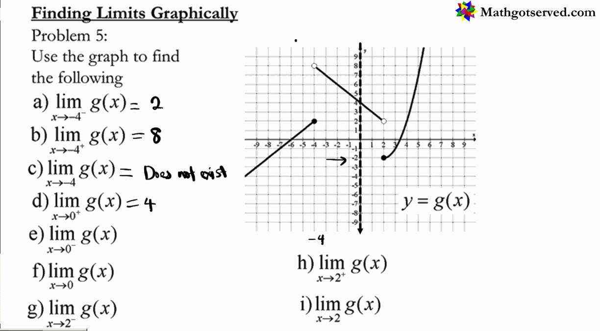 Graphing Calculator For Limits. use calculator graph and