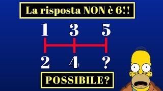 Il Test della VISTA più difficile del mondo!! (Gratis e online)