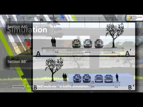 Simulaton for Intermodal Urban Mobility for Smart Cities - www.geedindia.org