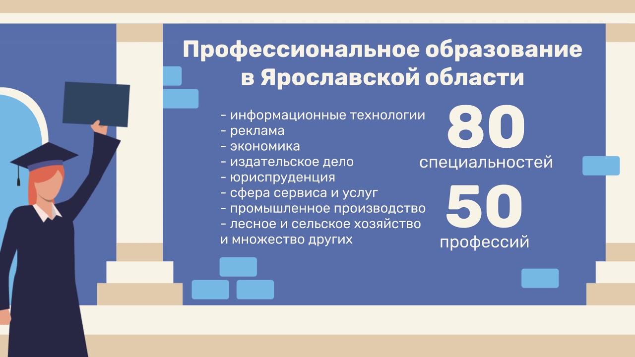 Перевод сайта на https Ярославль приложение для айфона создание сайта