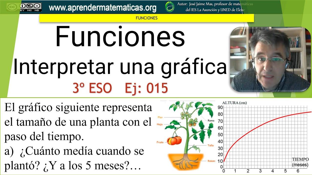 Interpretación de una gráfica. Crecimiento planta. 3º ESO. 05 015 ...