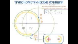 Числовая окружность. Часть 2 практика - MirUrokov.ru - Видеоурок по математике