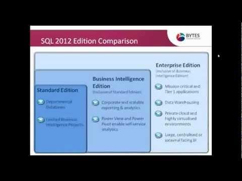 Microsoft SQL Server 2012 Licensing Webinar