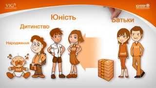видео Страховая компания HDI СТРАХУВАННЯ