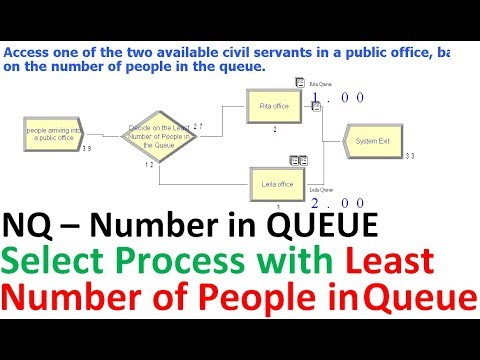NQ Number in Queue Select Process with Least Number of People in the Queue  Arena Simulation