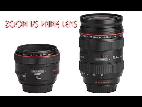 Know your Prime lenses and Zoom lenses | N B Raghunath | TV live Asia