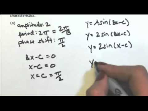 Write A Sine Function With Given Amplitude Period And Phase Shift