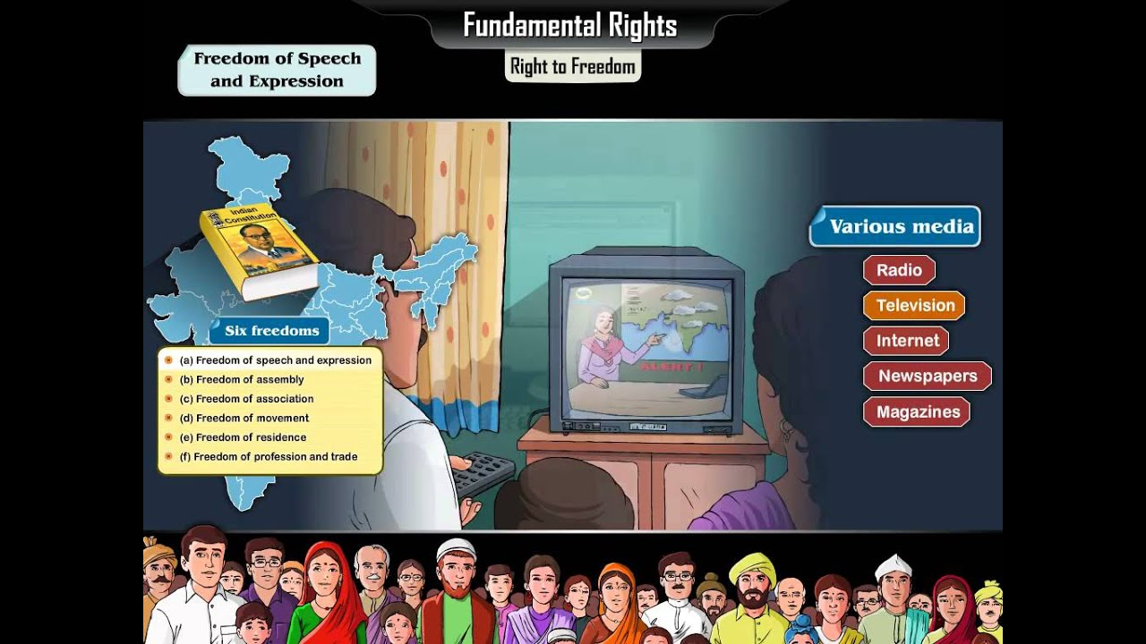 Essay on fundamental rights and duties citizens