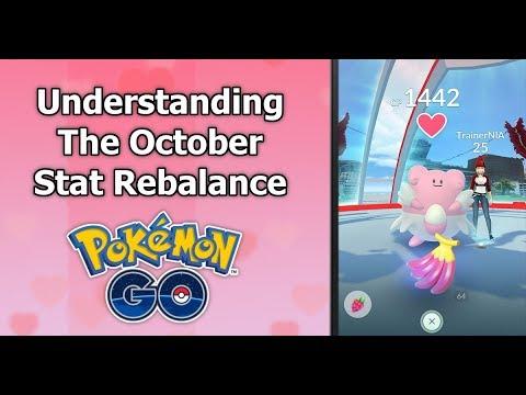 Understanding the October Stat Rebalance in Pokemon GO