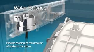 indesit eco time water balance