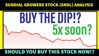 Hello and welcome back to another sundial growers stock update or sndl ! in this video, we will be giving an analysis on . in...