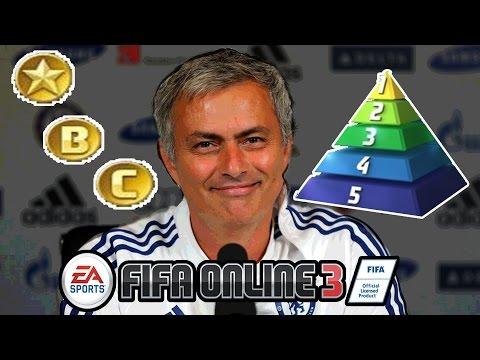 FIFA Online3 - แจกแผน Manager #ขึ้นทองได้ไม่ยาก