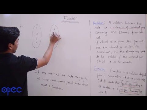 Lecture 1 (Definition Of Function, Image, Pre-image)