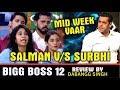 """BIGG BOSS 12"" Latest News | Full Episode Review | By Dabangg Singh | 08 Nov 2018"