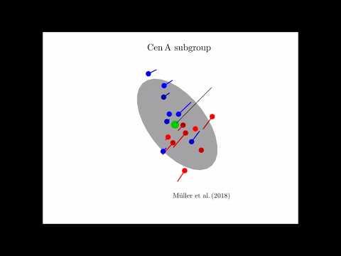 Satellite galaxies orbiting Centaurus A