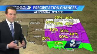 Forecast: Warmer this afternoon but it comes with lots of wind