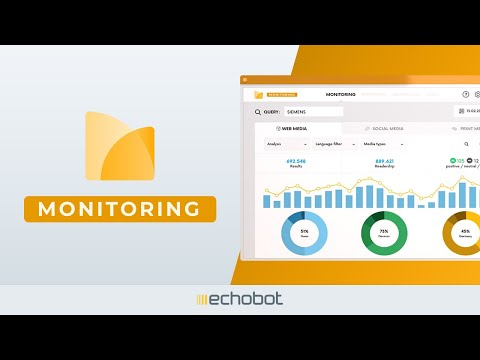 Echobot MONITORING: Digital media intelligence to better understand customers and markets