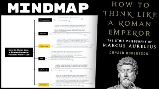 Mind Map of How to Think Like a Roman Emperor