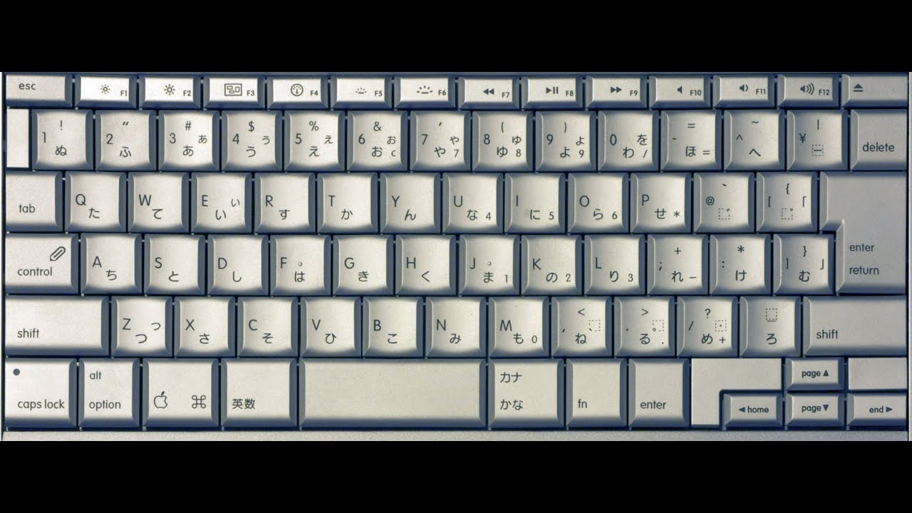 Keyboard Typing Wrong Characters Problem Solve Youtube
