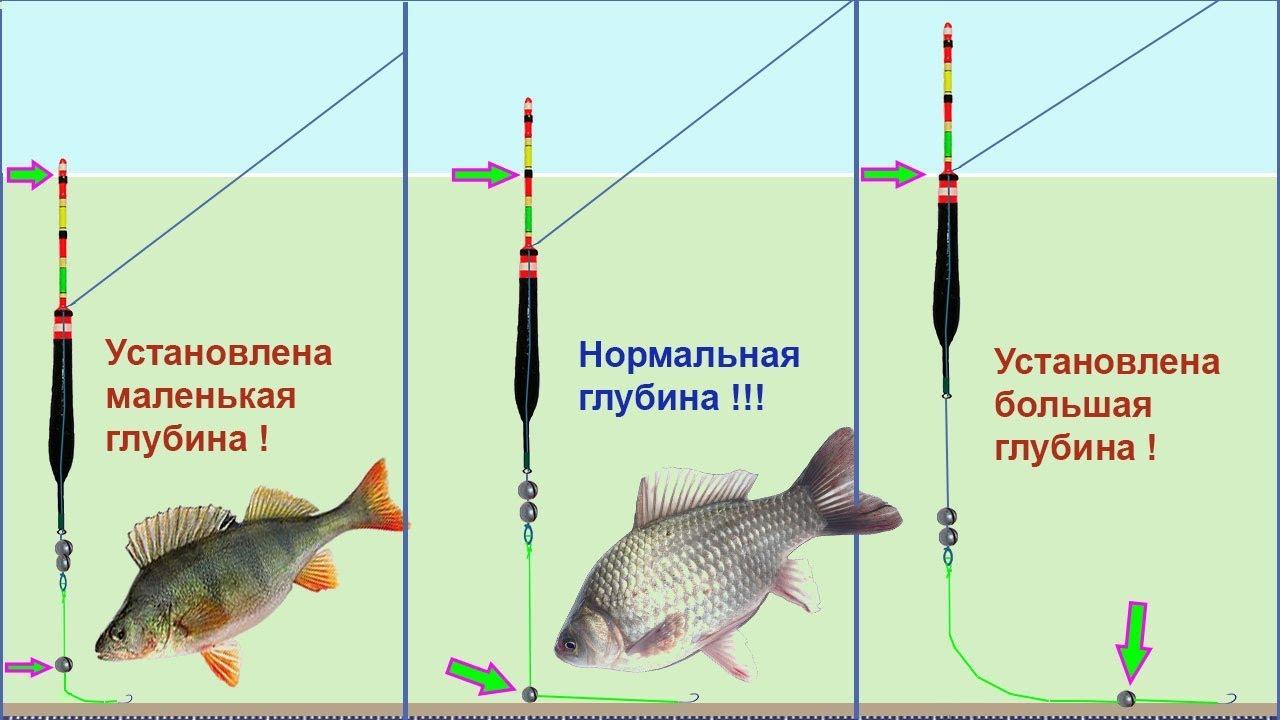 ОГРУЗКА ПОПЛАВКА ПОД ИДЕАЛЬНЫЕ УСЛОВИЯ ЛОВЛИ! Memancing. Fishing. câu cá. ประมง. Рыбалка