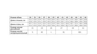 видео Размеры детской обуви в сантиметрах, российская таблица размеров