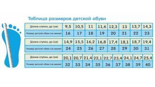 видео Соответствие размеров детской обуви США-Россия, таблица.