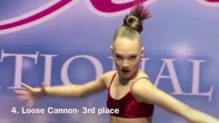 EVERY SOLO MADDIE ZIEGLER LOST  (RANKED)