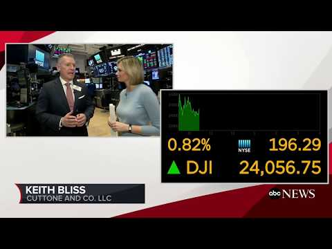 Stocks look to rebound after day of historic losses | ABC News