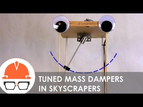 What is a Tuned Mass Damper?