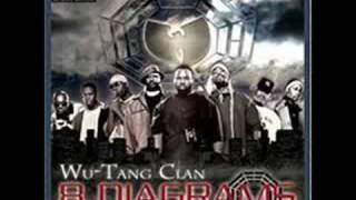 Wu Tang clan get them out ya way pa