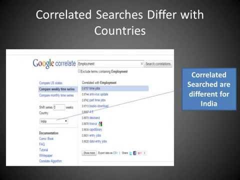 Data Mining Using Google Correlate