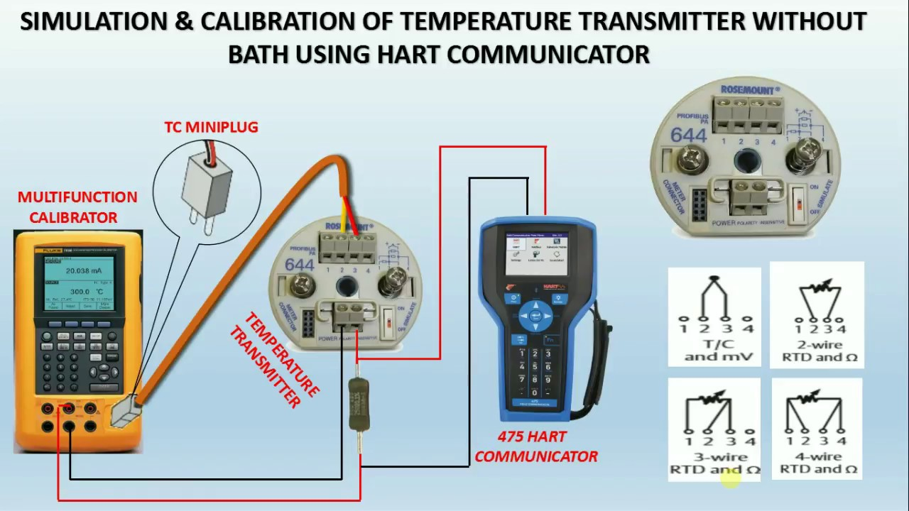 How to simulate and calibrate temperature Transmitter without temperature bath using HART  YouTube