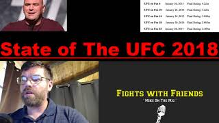 State of the UFC Address 2018. Are PPV