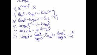 Урок №11 Поняття логарифма числа  Властивості  Вправи на логарифм