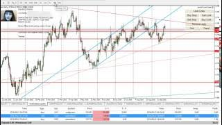 Forex Weekly Analysis, 26-30 September 2016, Main Pairs, Gold